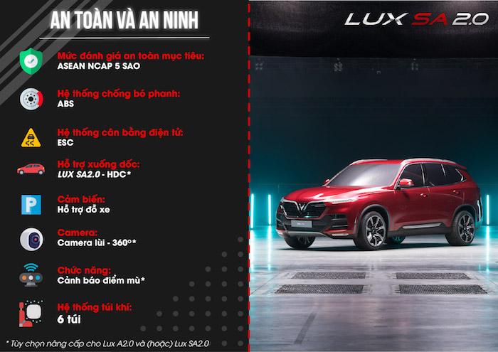 Giá bán xe ô tô Vinfast ở thị trường Việt Nam